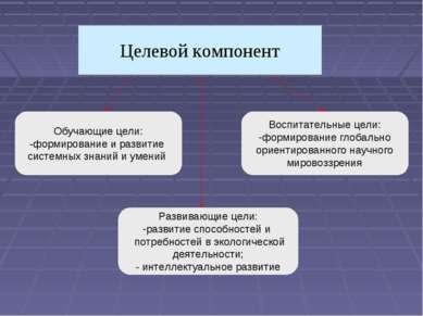 Целевой компонент Обучающие цели: -формирование и развитие системных знаний и...
