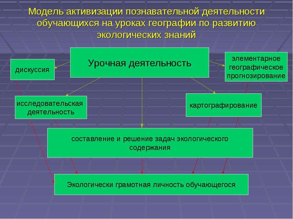 Модель активизации познавательной деятельности обучающихся на уроках географи...