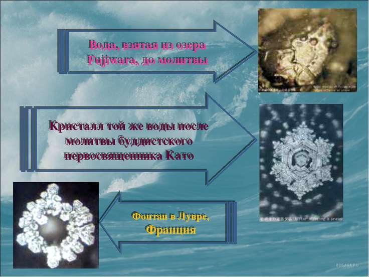 Вода, взятая из озера Fujiwara, до молитвы Кристалл той же воды после молитвы...