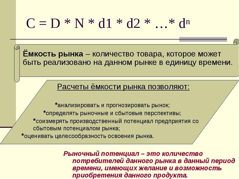 C = D * N * d1 * d2 * …* dⁿ Рыночный потенциал – это количество потребителей ...