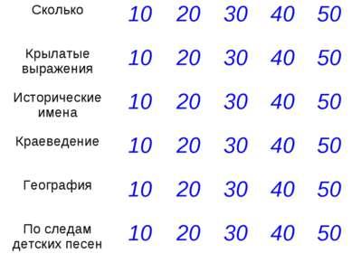 Сколько 10 20 30 40 50 Крылатые выражения 10 20 30 40 50 Исторические имена 1...