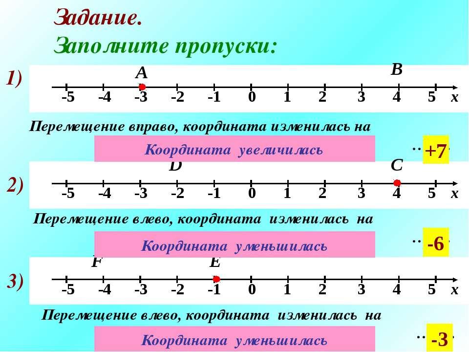Задание. Заполните пропуски: 1) А Перемещение вправо, координата изменилась н...