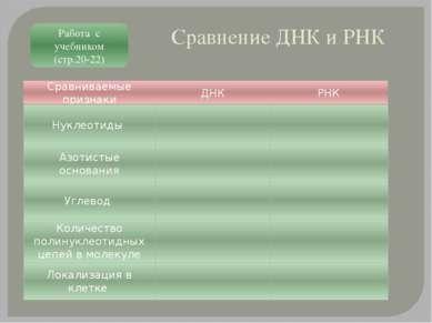 Работа с учебником (стр.20-22) Сравнение ДНК и РНК Сравниваемые признаки ДНК ...