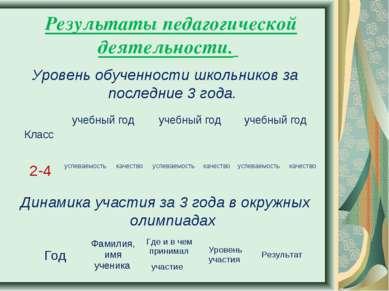 Результаты педагогической деятельности. Уровень обученности школьников за пос...