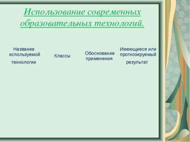 Использование современных образовательных технологий. Название используемой т...