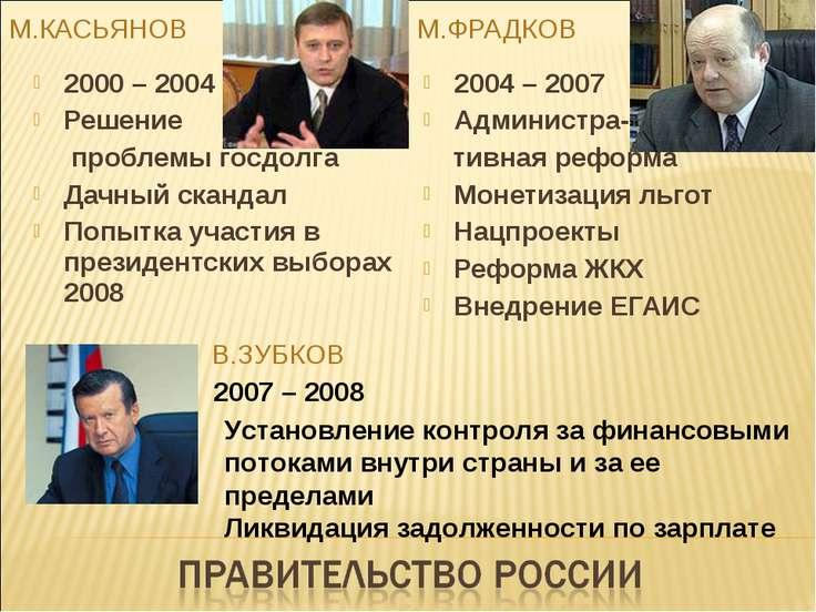 М.КАСЬЯНОВ М.ФРАДКОВ 2000 – 2004 Решение проблемы госдолга Дачный скандал Поп...