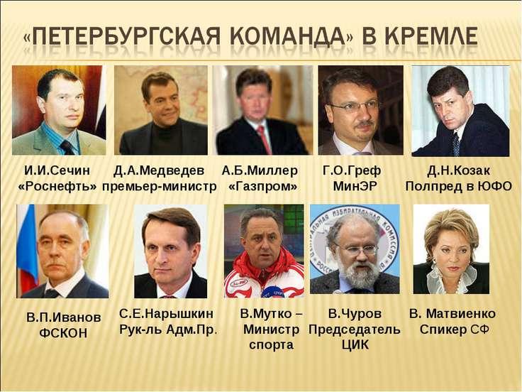 И.И.Сечин «Роснефть» Д.А.Медведев премьер-министр А.Б.Миллер «Газпром» Г.О.Гр...