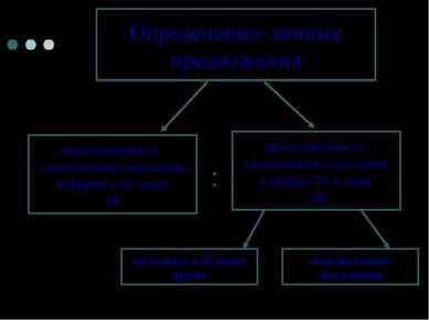 Определенно-личные предложения предложения со сказуемыми-глаголами в форме 2-...