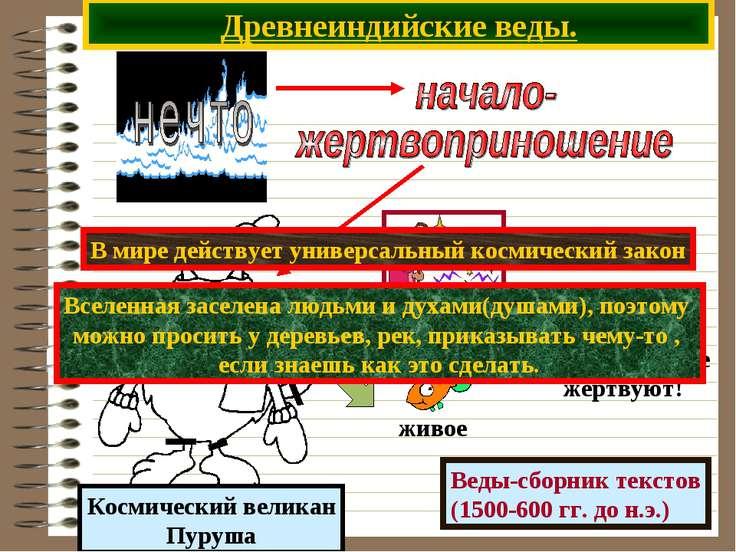 Древнеиндийские веды. Веды-сборник текстов (1500-600 гг. до н.э.) Все и всё в...