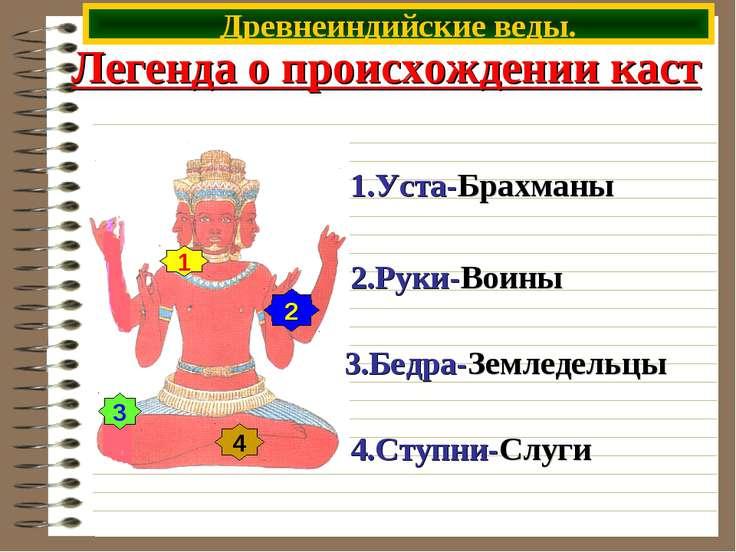 Легенда о происхождении каст 1 2 3 4 1.Уста-Брахманы 2.Руки-Воины 3.Бедра-Зем...