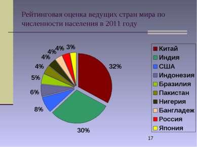 Рейтинговая оценка ведущих стран мира по численности населения в 2011 году