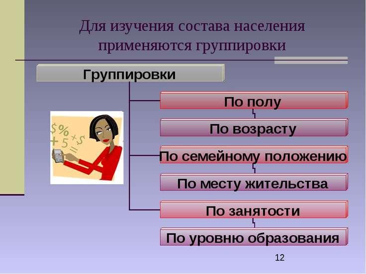 Для изучения состава населения применяются группировки