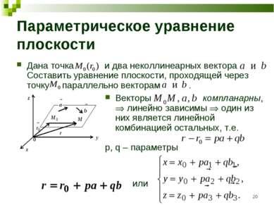 * Параметрическое уравнение плоскости Дана точка и два неколлинеарных вектора...