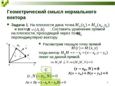* Геометрический смысл нормального вектора Задача 1. На плоскости дана точка ...