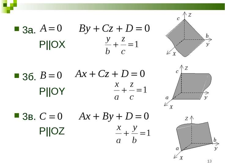 * 3а. P||OX 3б. P||OY 3в. P||OZ