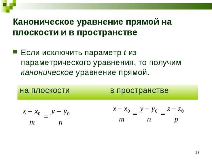 * Каноническое уравнение прямой на плоскости и в пространстве Если исключить ...