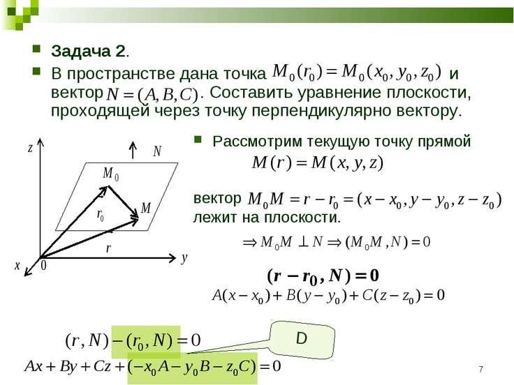 * Задача 2. В пространстве дана точка и вектор . Составить уравнение плоскост...