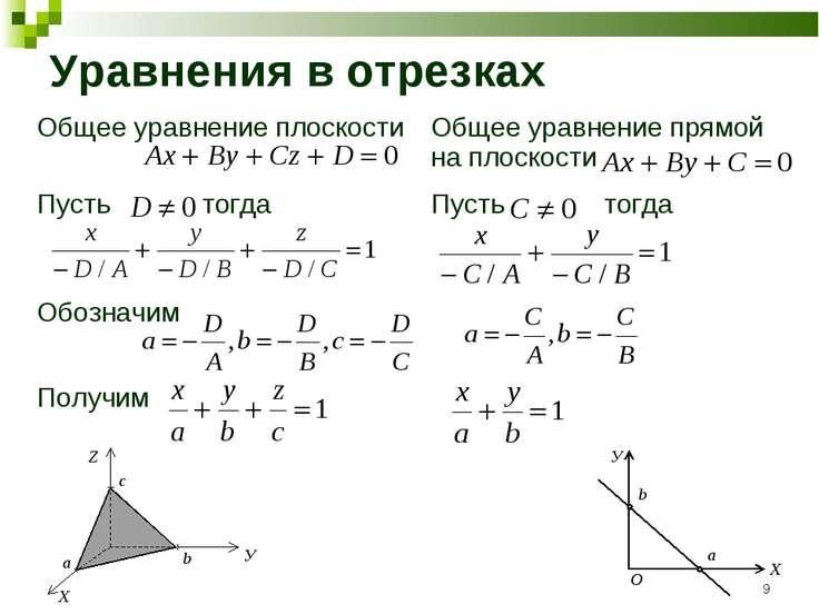 * Уравнения в отрезках Общее уравнение плоскости Общее уравнение прямой на пл...