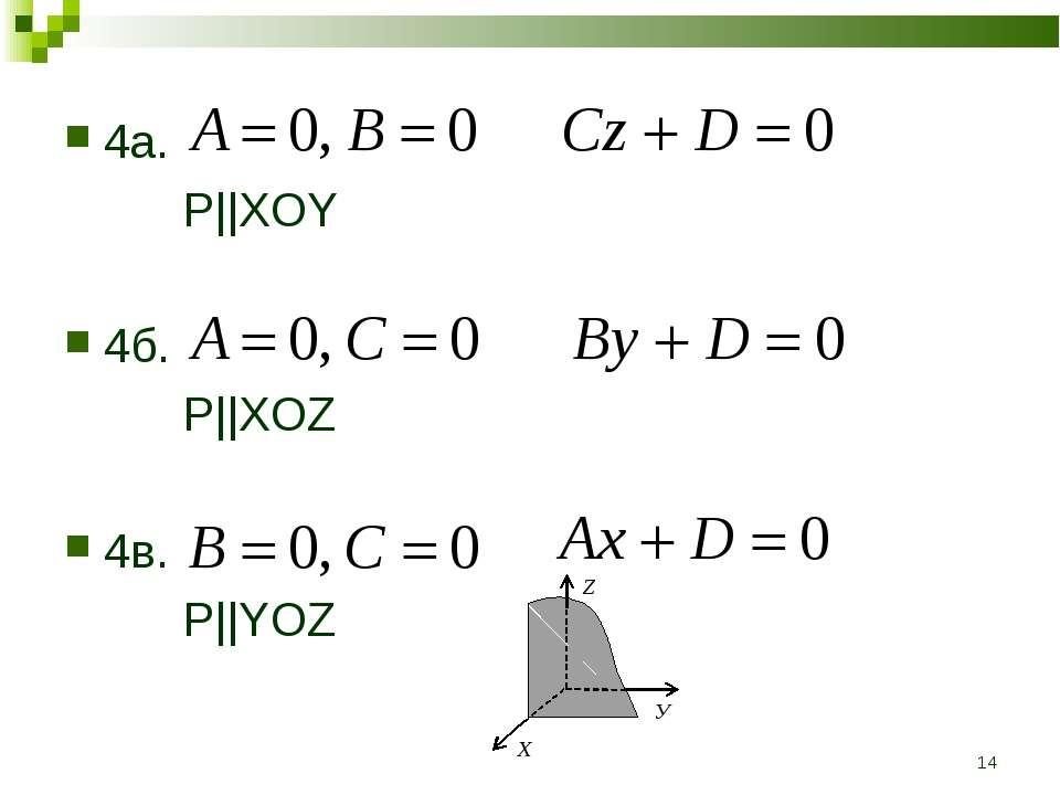 * 4а. P||XOY 4б. P||XOZ 4в. P||YOZ