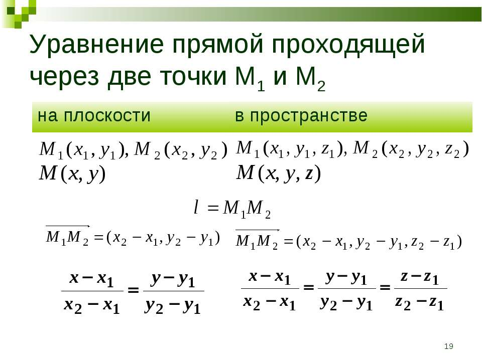* Уравнение прямой проходящей через две точки М1 и М2 на плоскости в простран...