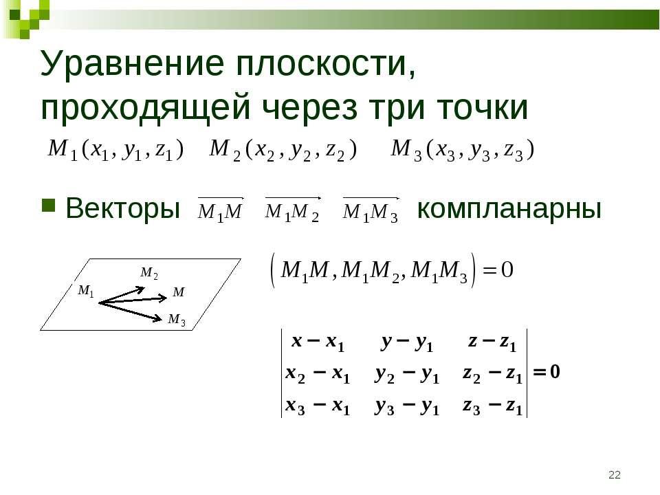* Уравнение плоскости, проходящей через три точки Векторы компланарны