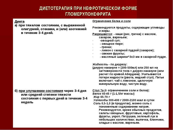 ДИЕТОТЕРАПИЯ ПРИ НЕФРОТИЧЕСКОИ ФОРМЕ ГЛОМЕРУЛОНЕФРИТА