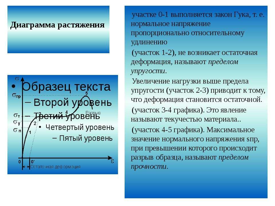 Диаграмма растяжения участке 0-1 выполняется закон Гука, т. е. нормальное нап...