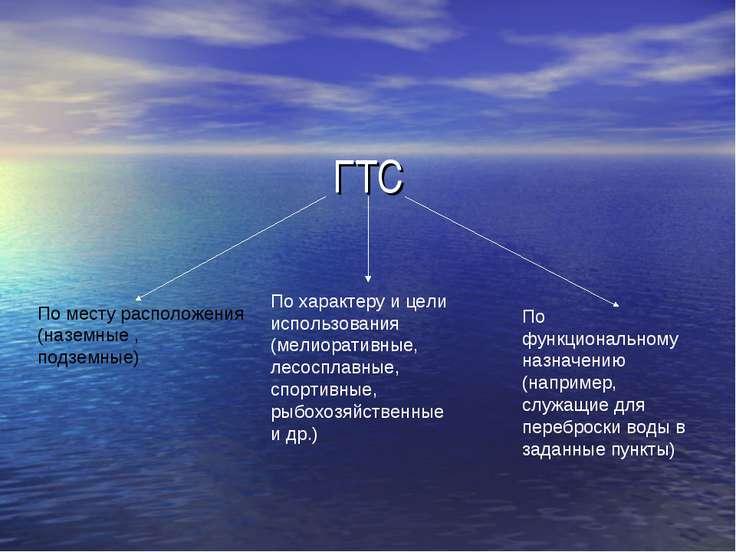 ГТС По месту расположения (наземные , подземные) По характеру и цели использо...
