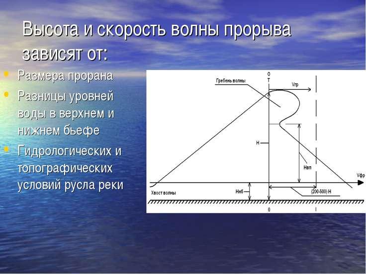 Высота и скорость волны прорыва зависят от: Размера прорана Разницы уровней в...