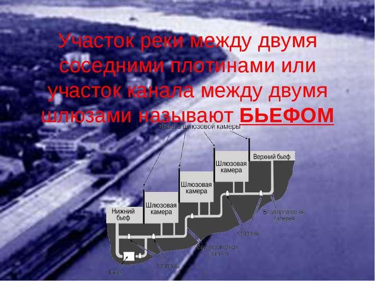 Участок реки между двумя соседними плотинами или участок канала между двумя ш...
