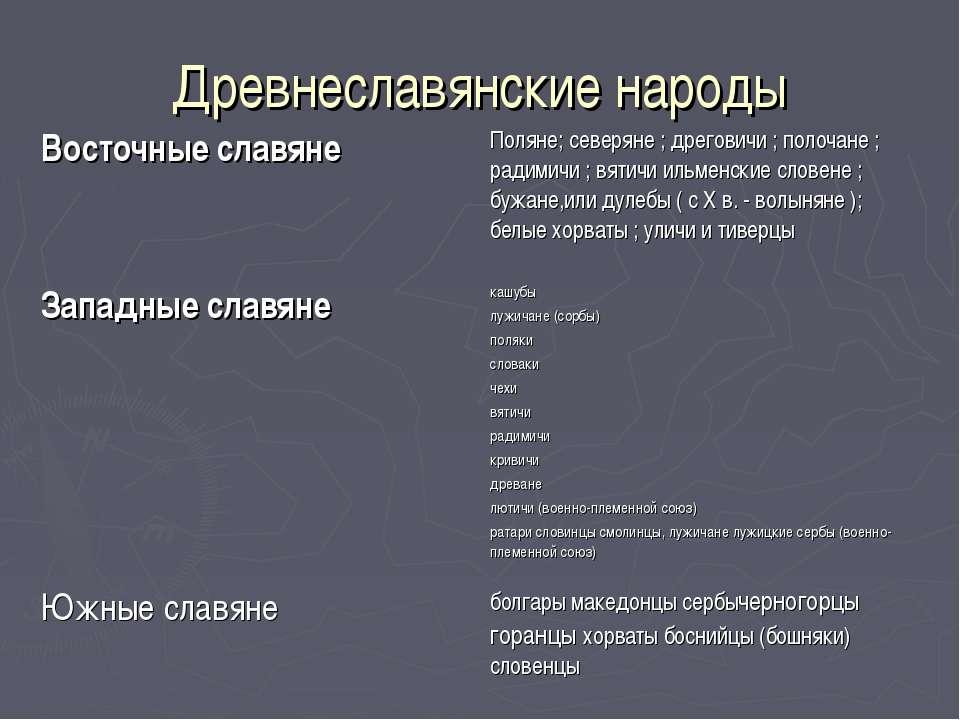Древнеславянские народы Восточные славяне Поляне; северяне; дреговичи; поло...