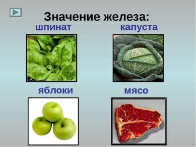 Значение железа: шпинат мясо капуста яблоки