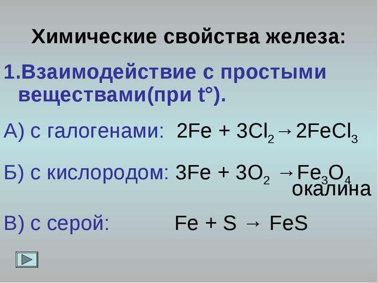 Химические свойства железа: 1.Взаимодействие с простыми веществами(при t°). А...