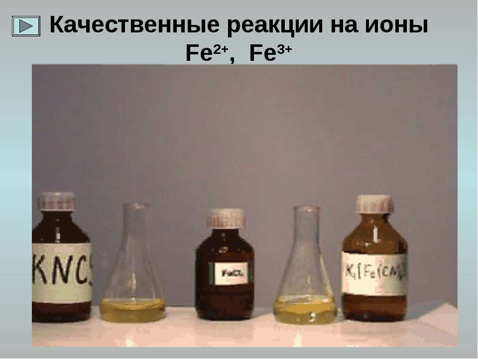 Качественные реакции на ионы Fe2+, Fe3+