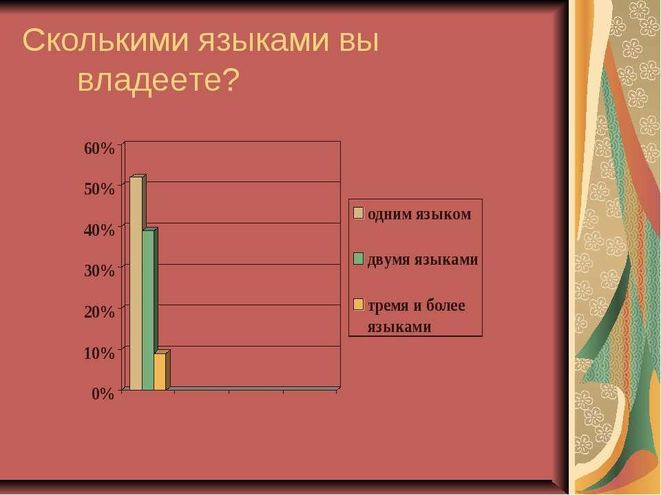 Сколькими языками вы владеете?