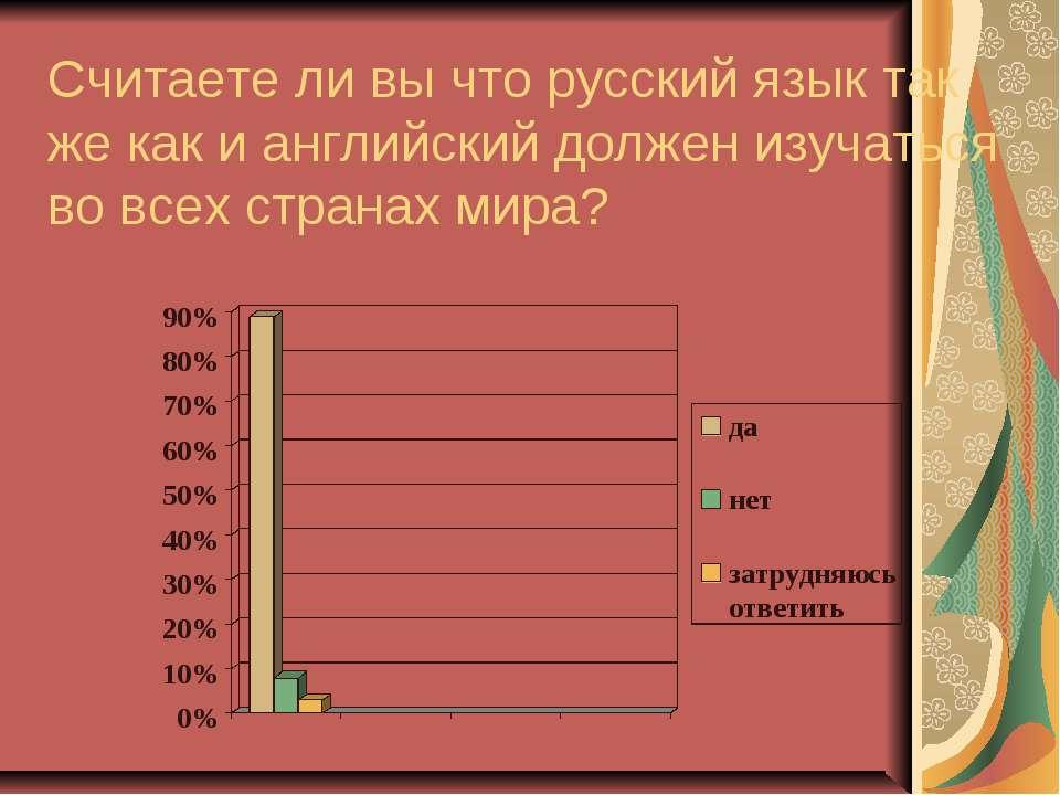 Считаете ли вы что русский язык так же как и английский должен изучаться во в...