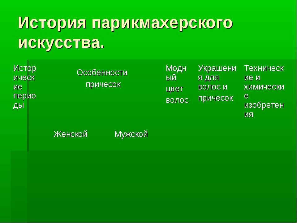 История парикмахерского искусства.