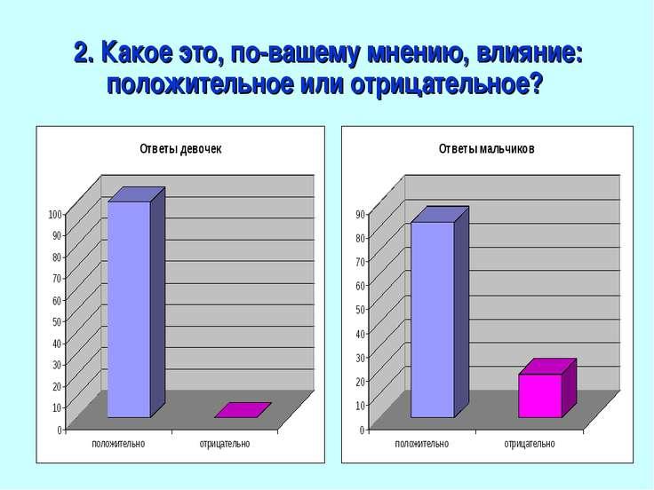 2. Какое это, по-вашему мнению, влияние: положительное или отрицательное?