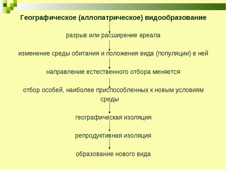 Географическое (аллопатрическое) видообразование разрыв или расширение ареала...