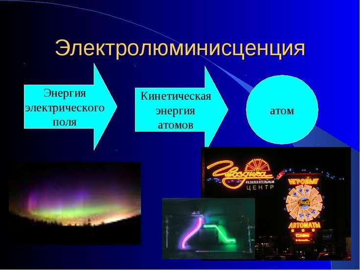Электролюминисценция Энергия электрического поля Кинетическая энергия атомов ...
