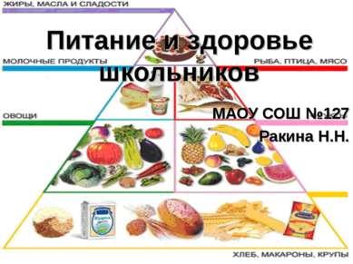 Питание и здоровье школьников МАОУ СОШ №127 Ракина Н.Н.