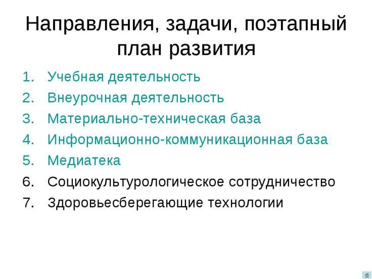 Направления, задачи, поэтапный план развития Учебная деятельность Внеурочная ...