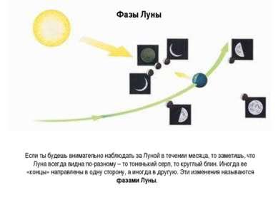 Фазы Луны Если ты будешь внимательно наблюдать за Луной в течении месяца, то ...