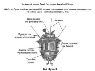 Космический аппарат Луна-3 был запущен 4 октября 1959 года. Он обогнул Луну и...