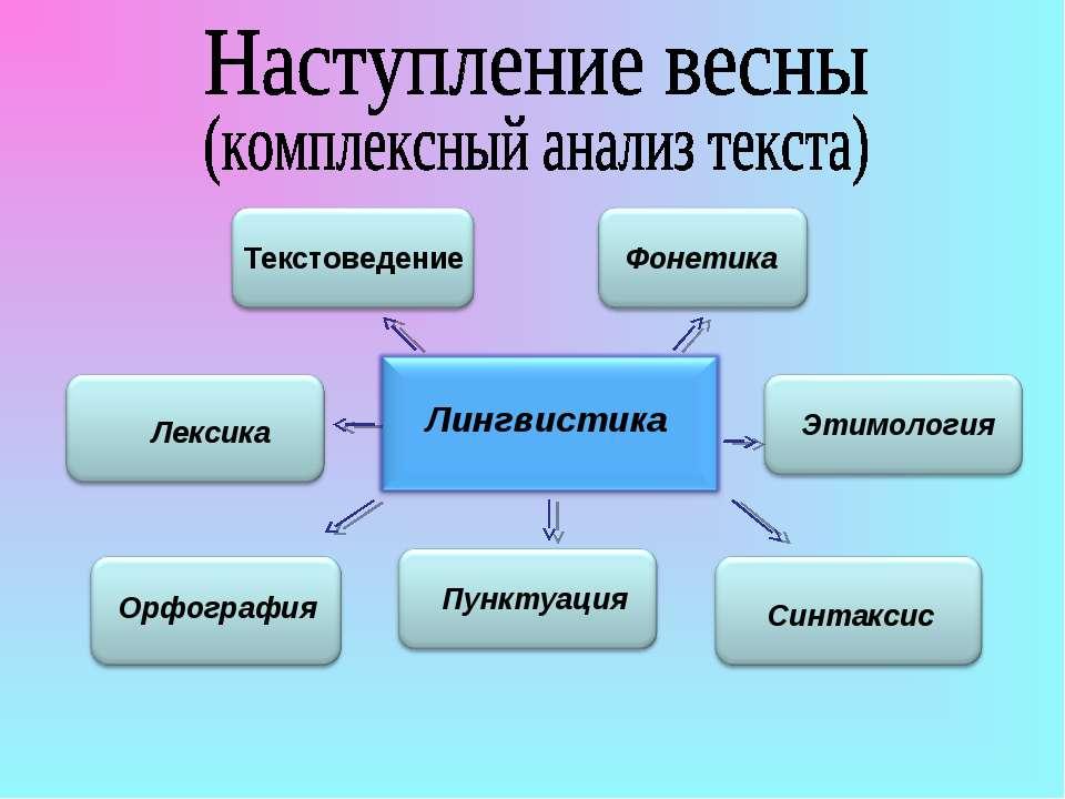 Лингвистика Текстоведение Фонетика Этимология Синтаксис Пунктуация Лексика Ор...