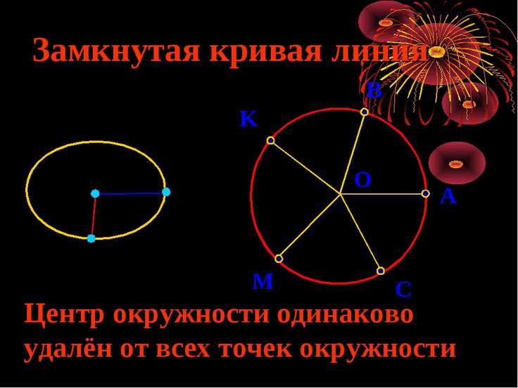 Центр окружности одинаково удалён от всех точек окружности Замкнутая кривая л...