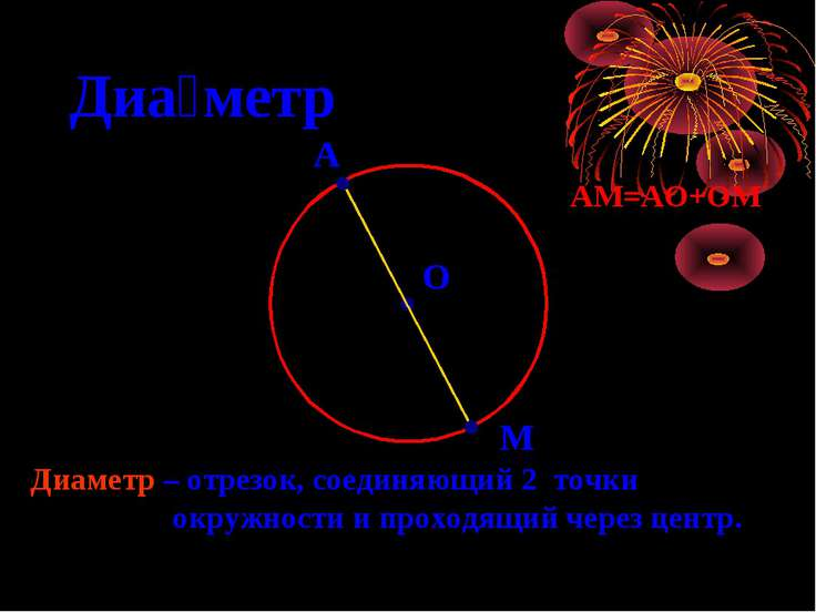 Диа метр Диаметр – отрезок, соединяющий 2 точки окружности и проходящий через...