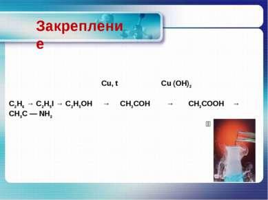 Cu, t Cu (OH)2 C2H6 → C2H5I → C2H5OH → CH3COH → CH3COOH → CH3C — NH2 ׀׀ O Зак...