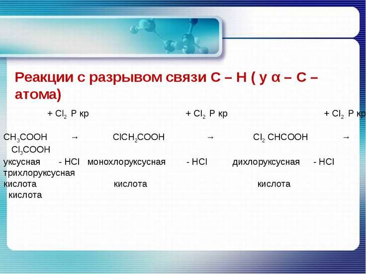 Реакции с разрывом связи С – Н ( у α – С – атома) + Cl2 P кр + Cl2 P кр + Cl2...
