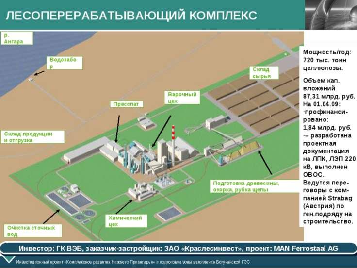 ЛЕСОПЕРЕРАБАТЫВАЮЩИЙ КОМПЛЕКС Инвестиционный проект «Комплексное развития Ниж...